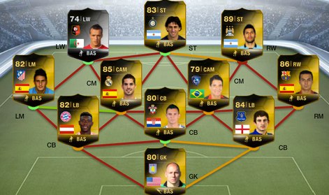 hack use of this adder hack fifa 14 coins you can build a team like